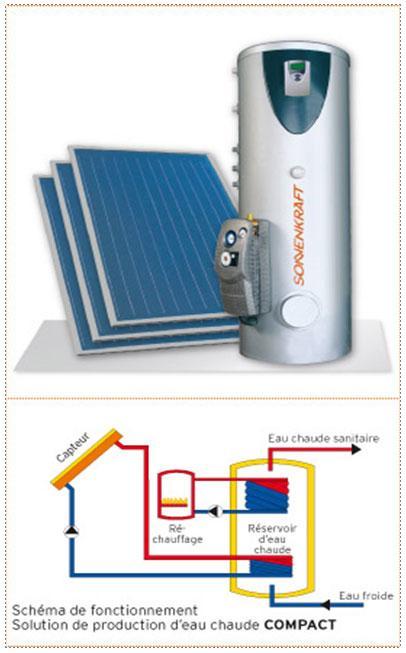 Chauffe eau solaire les panneaux solaires chez moi for Chauffe eau solaire pour piscine